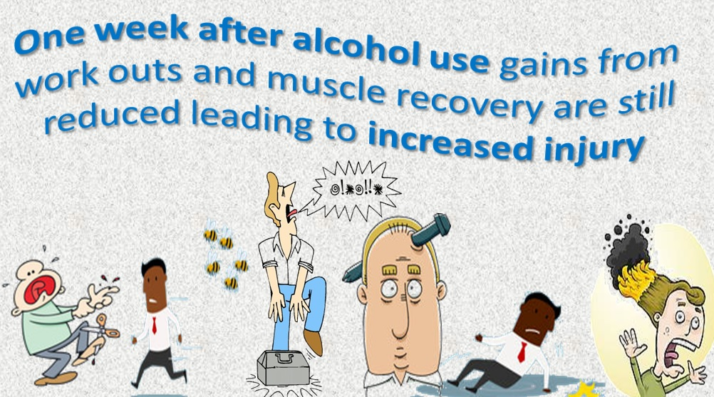 Alcohol and Injury